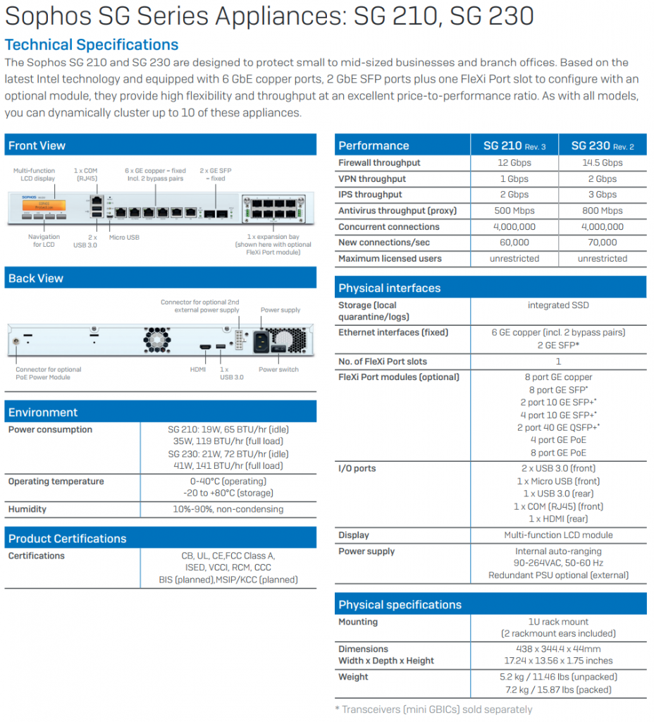 Sophos SG 210 SG 230 Specifications